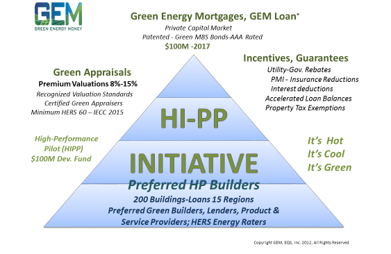gem-loan-hipp-initiative