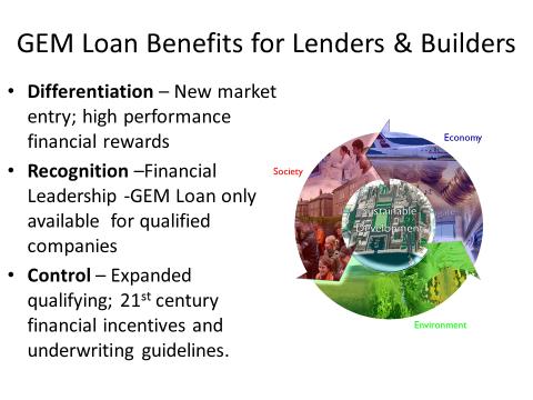 gem-loan